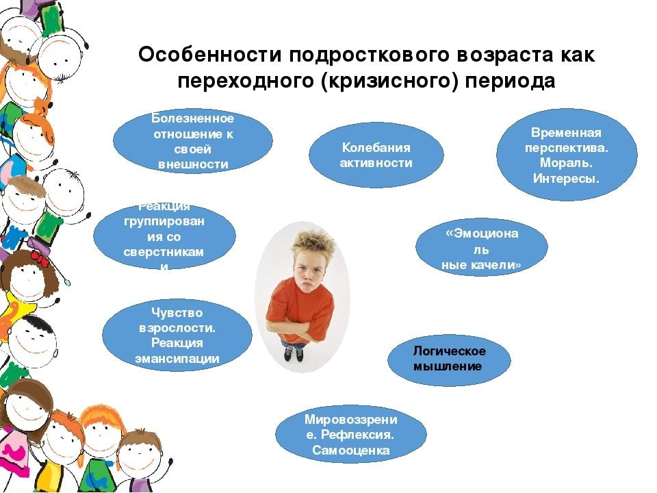 Психология подросткового возраста: краткие сведения об этом периоде, с какого возраста он начинается, какие бывают проблемы и как правильно