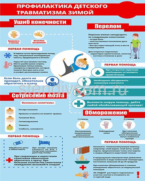 Зимние травмы у детей: профилактика, правила безопасности
