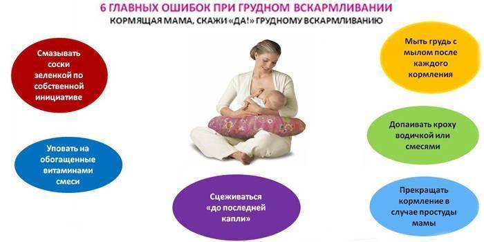 Ботокс для лица - плюсы и минусы процедуры, отзывы, противопоказания к уколам ботокса