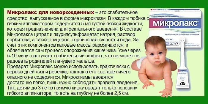 Клизма новорожденному при запоре - как делать, как ставить, видео