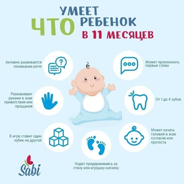 Темпы развития малыша в 2 месяца, или что должен уметь делать ребенок