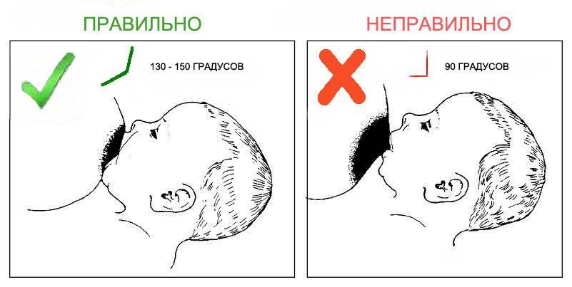 Как правильно прикладывать ребенка для кормления. позы для грудничка, правильное прикладывание к груди - medside.ru