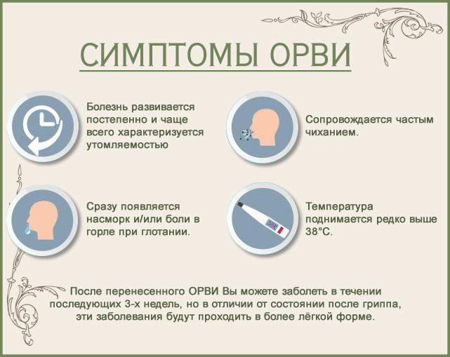 Профилактика простуды у грудничков и детей до 1 года