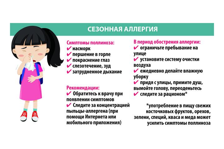 Симптомы и лечение аллергического ринита у детей