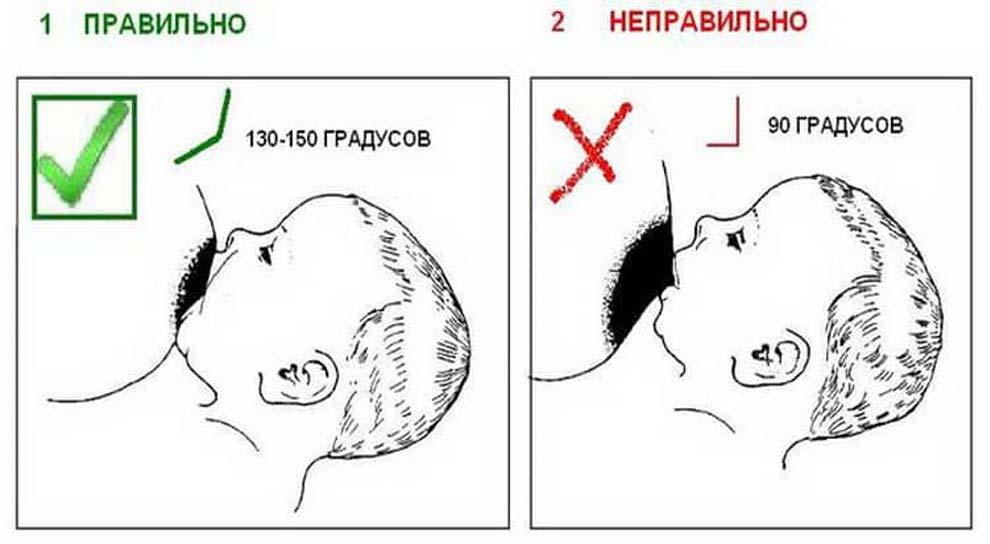 Первое прикладывание к груди