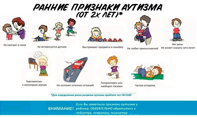 Диагноз аутизма