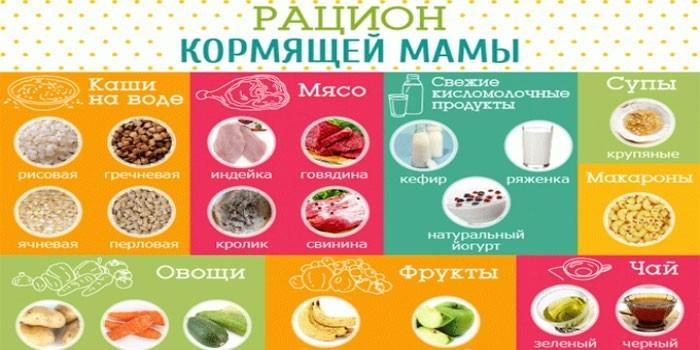 Какие фрукты можно есть при грудном вскармливании в первый месяц