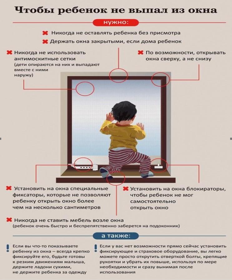 Дети одни дома: с какого возраста по закону?