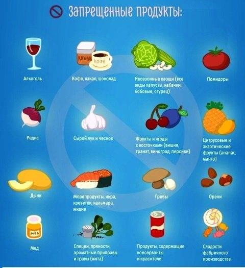 Рацион питания кормящей мамы: список продуктов, которые нужны тебе и твоему малышу