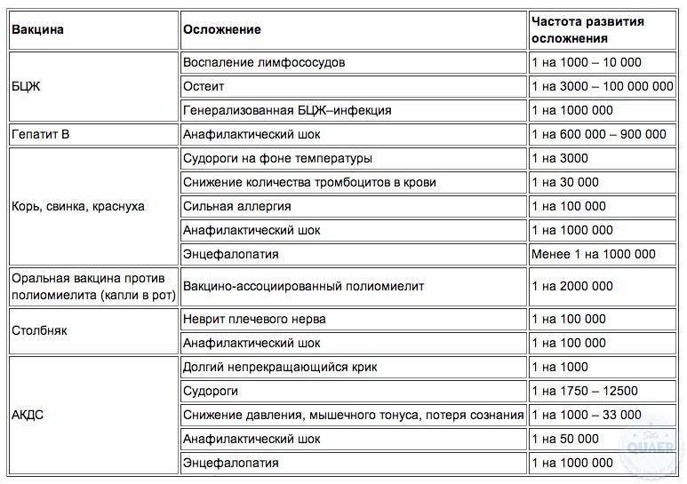 Законодательные требования к проведению профилактических прививок (вакцинации)