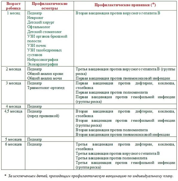 Новый порядок медосмотров с 1 апреля 2021 года: главные изменения