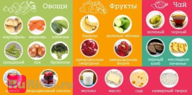 Что можно есть кормящей маме   азбука здоровья