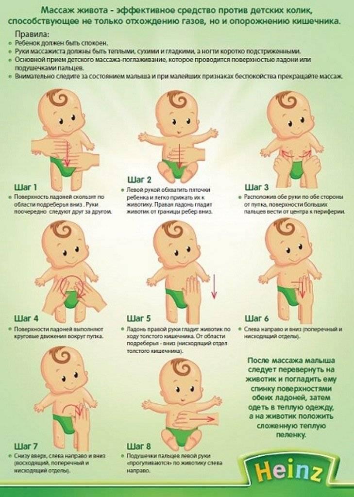 Что делать, когда начинаются колики у новорожденного, как помочь?