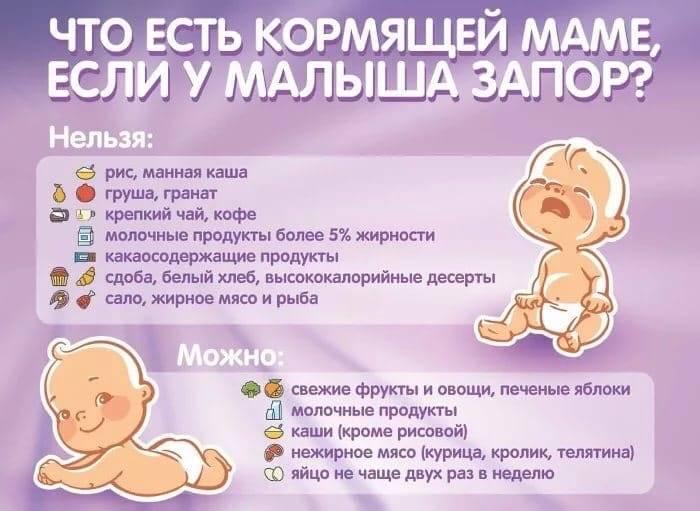 Сколько дней может не какать грудничок | главный перинатальный - всё про беременность и роды