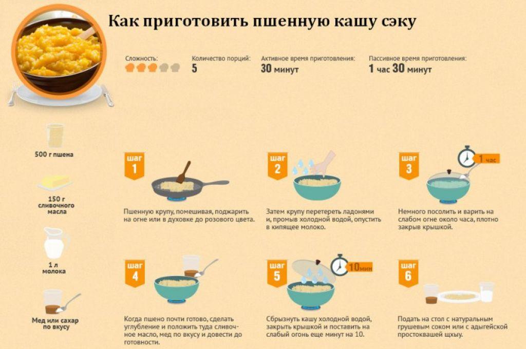 Каши для кормящих мам / пшенная каша при грудном вскармливании