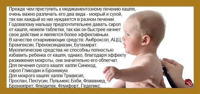 Кашель у грудничка 1 2 3 4 5 месяцев и младенцев до года без температуры