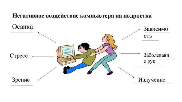 Как ограничить влияние интернета на детей разных возрастов?