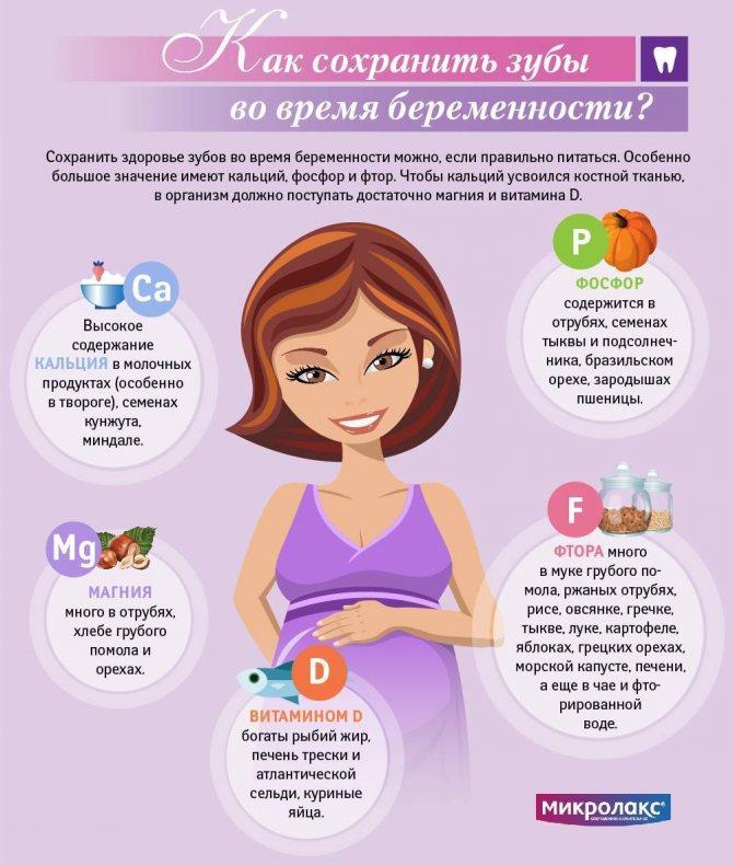 Ведение беременности и роды: советы акушера-гинеколога