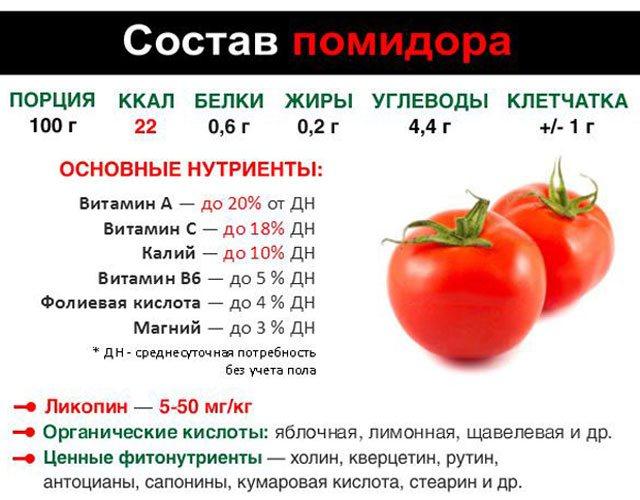 Как посадить цветную капусту в открытый грунт: сроки и правила высадки
