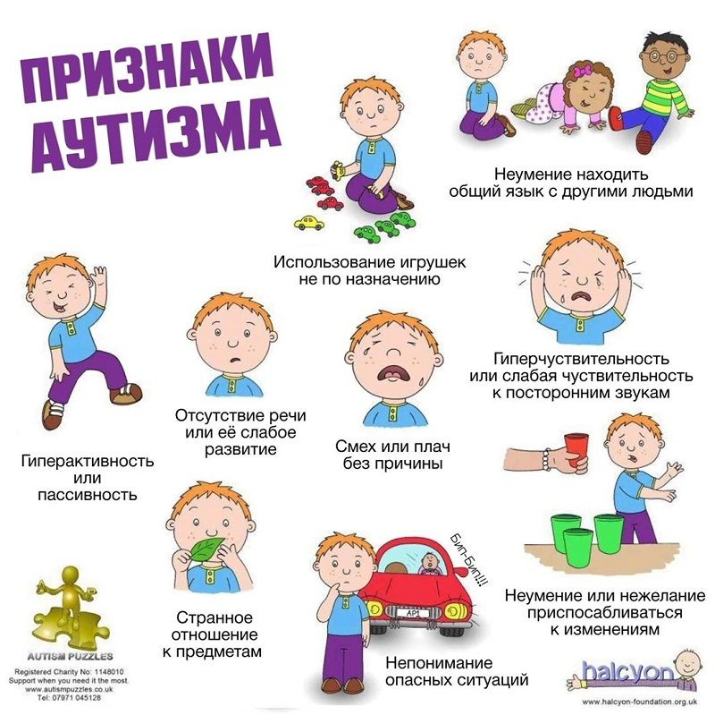 Признаки проявления аутизма у детей до 1 года
