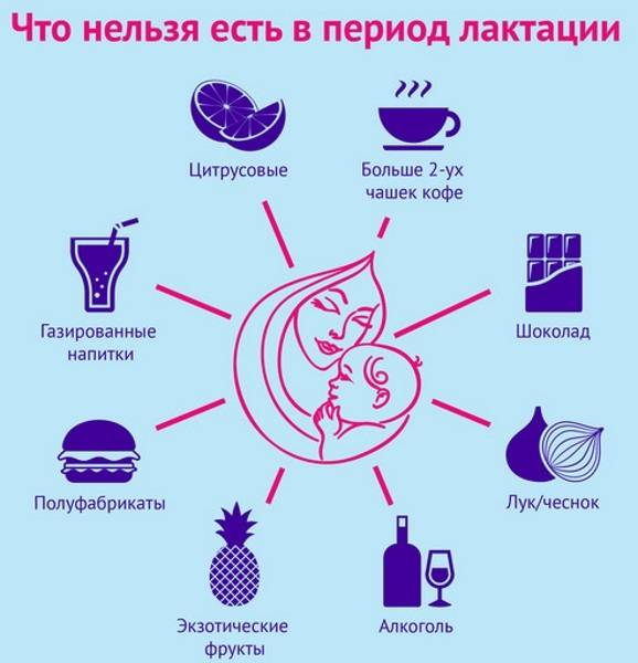 Что можно и что нельзя есть кормящим женщинам - полезные советы от vikiland