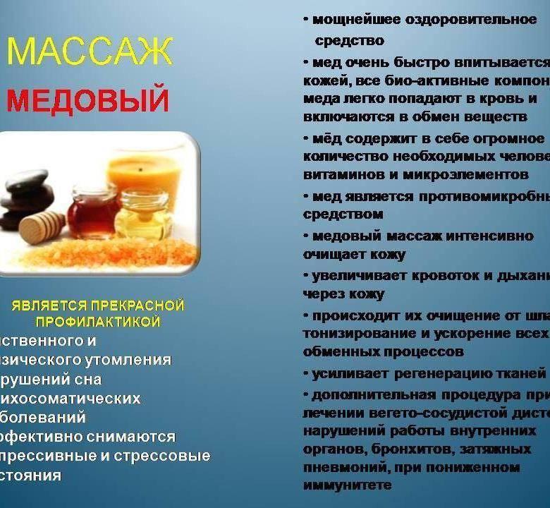 Ложка мёда перед завтраком. каких результатов можно добиться за месяц? :: polismed.com