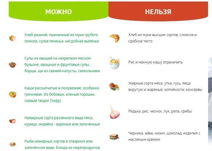 Компот при грудном вскармливании: рецепты, советы кормящим мамам