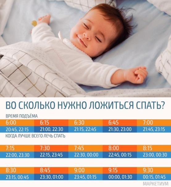 Если ребенок спит днем 5-6 часов беспрерывно, нужно ли будить его на кормление или дать поспать и потом? ~ я happy mama