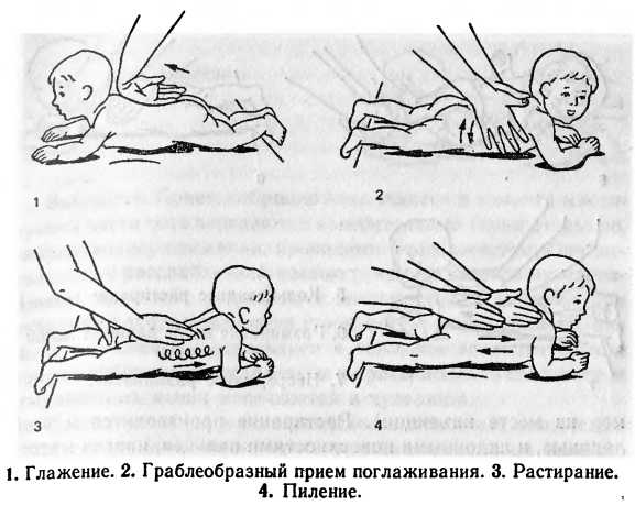 Гимнастика и массаж для здорового ребенка с рождения до 1 года - «доктор гален» консультация ортопеда, травматолога, ревматолога. обследование. лечение. медицинские изделия.
