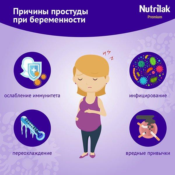 Инфекции во время беременности: анализы и лечение. рекомендации гинеколога.