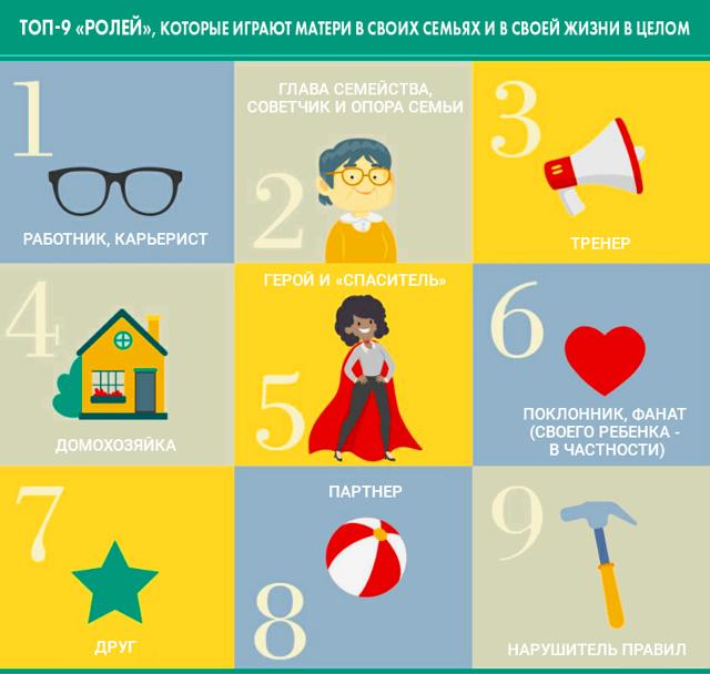 Вопросы которые родители чаще всего задают google » notagram.ru