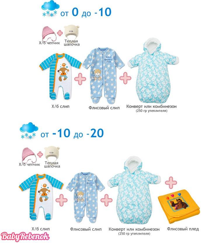 Как одеть новорожденного на прогулку (лето, осень, зима)