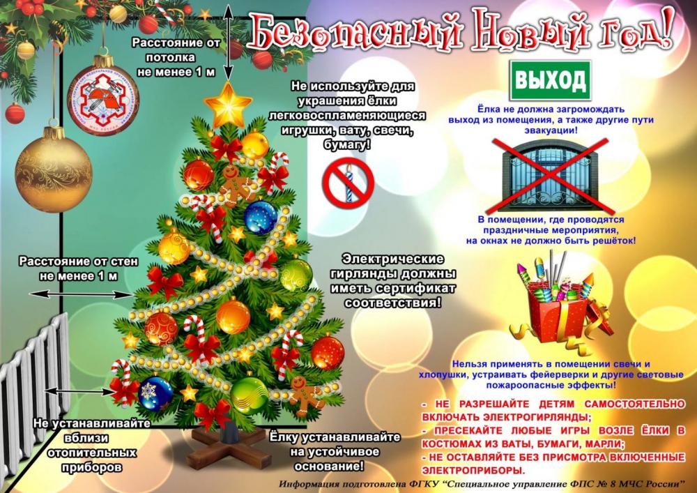 Правила безопасности в новогодние праздники