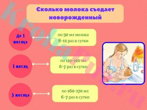 Ребенок не наедается грудным молоком