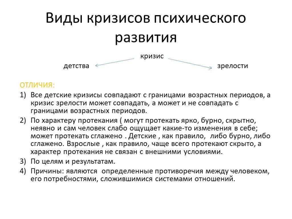 Читать книгу психологическая сепарация: подходы, проблемы, механизмы е. в. кумыковой : онлайн чтение - страница 4