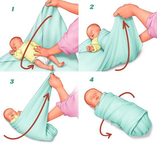 До какого возраста пеленать ребенка: советы родителям