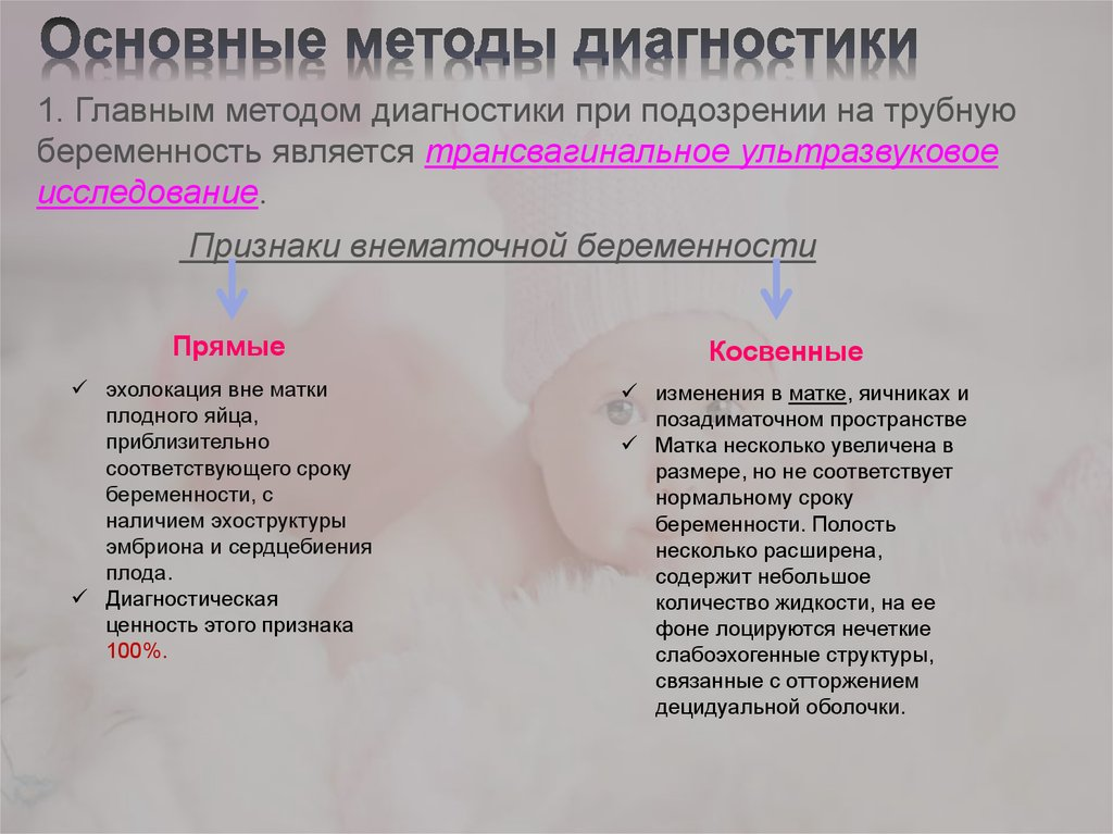 Внематочная беременность. причины, симптомы, диагностика и лечение