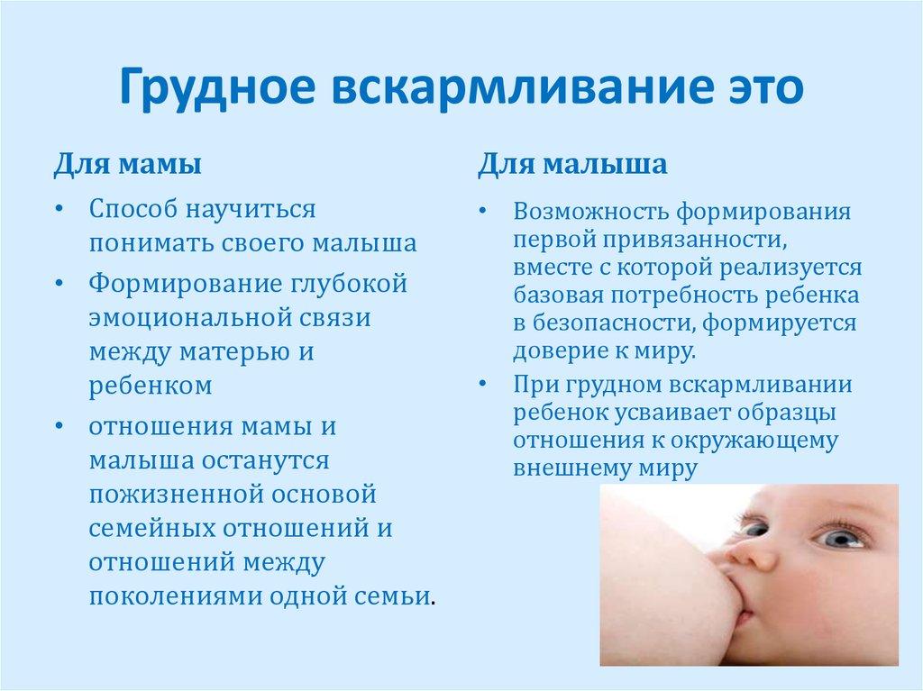 В чем важность раннего прикладывания новорожденного к груди (прикладывание сразу после родов)