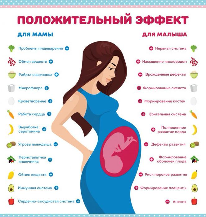 Полезные советы беременным во 2 триместре