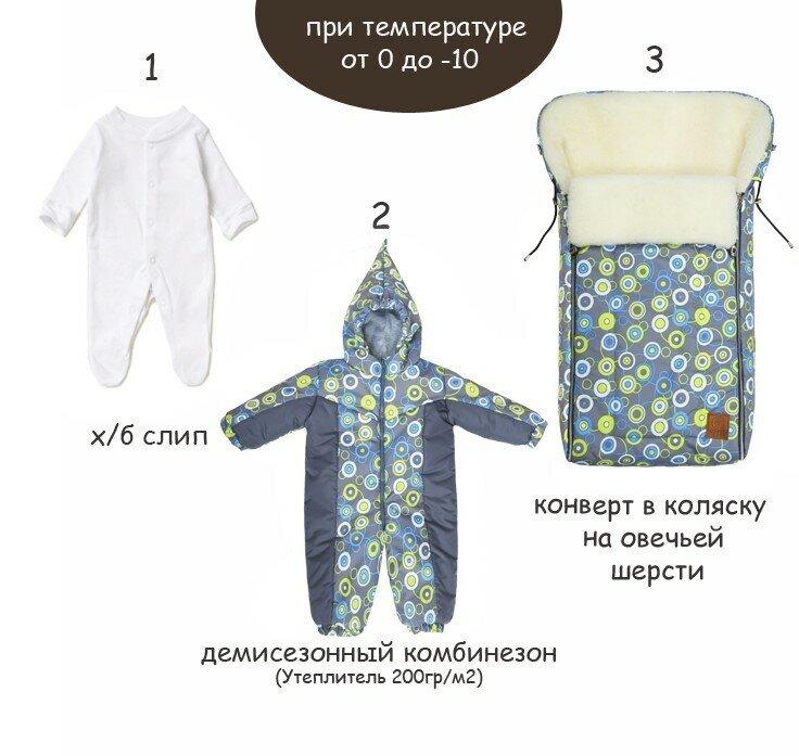 Как одевать ребенка весной: консультация для родителей