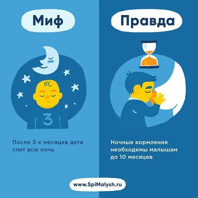 Сон ребенка до 1 года – как наладить режим.