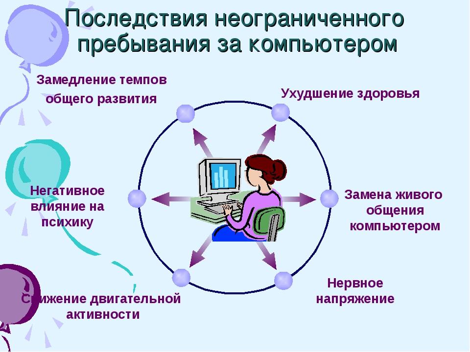 Влияние соцсетей на детей и подростков | food and health