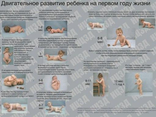 Ребенок в 1 год 3 месяца / календарь развития ребенка