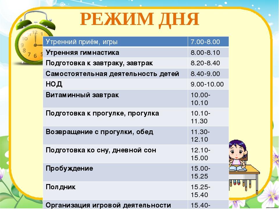 Режим дня ребенка на грудном и искусственном вскармливании в 5 месяцев и таблица с распорядком