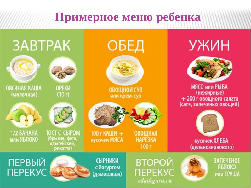 Какие овощи и фрукты можно есть кормящей маме после родов