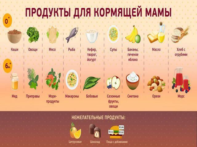 Какие компоты можно пить кормящей маме? - ✿ «всё для мамы»