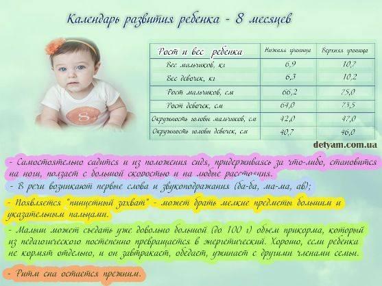 Что должен уметь ребёнок в 9 месяцев: полная оценка способностей малыша