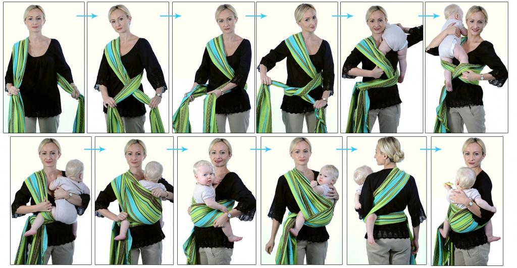 Как носить слинг: ребенок в слинге с кольцами и новорожденный в слинге-рюкзаке