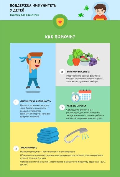 10 шагов для укрепления иммунитета ребенка | справочник родителей | верхнее меню