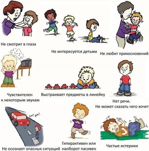 Аутизм у детей. когда появляются первые признаки